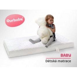 Forclaire Dětská matrace BABY - 140x